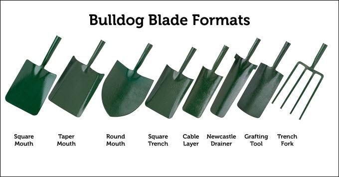 Bulldog Blade Formats
